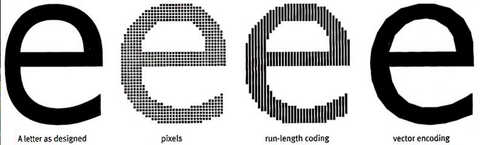 Primeras Tipografias