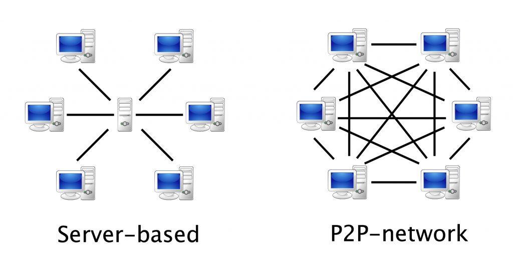 p2p-network-vs-server