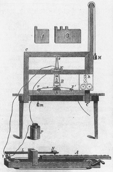 Morse_telegraph