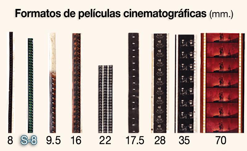 peliculas 8mm