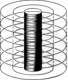 Cylind01