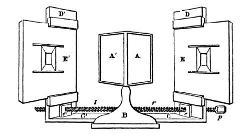 Estereoscopio de Wheatstone