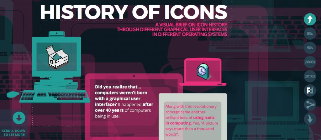 Historia d elos iconos