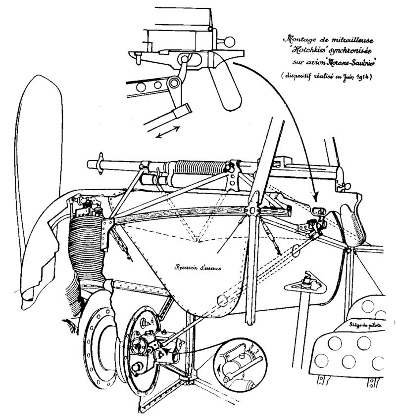 Saulnier_machine_gun_synchronisation_patent_1914