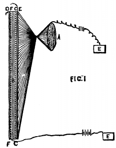 Telectroscope_Fig_1