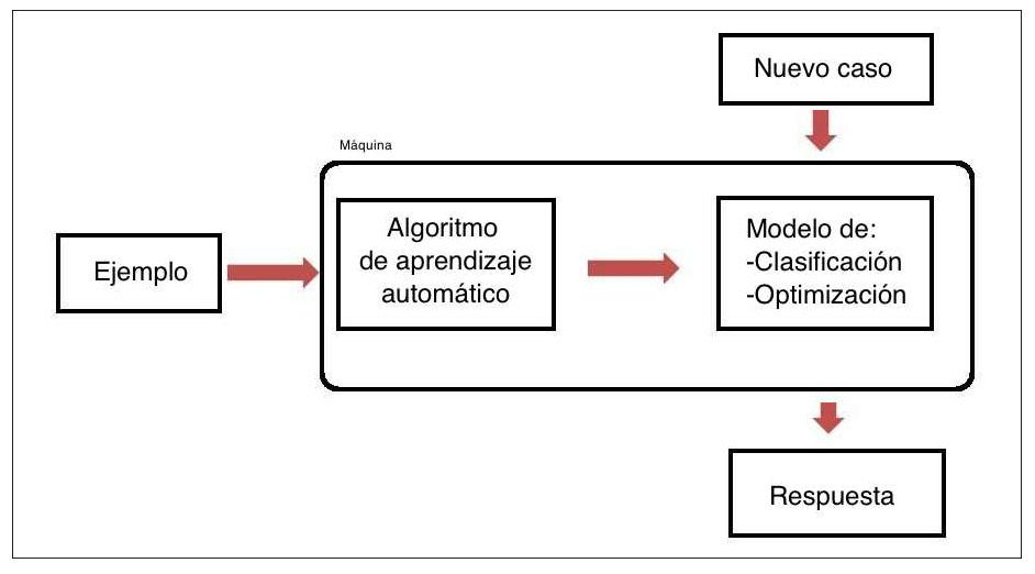 Esquema_aprendizaje copy