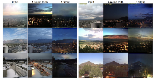 Example-of-Photographs-of-Daytime-Cityscapes-to-Nighttime-with-pix2pix