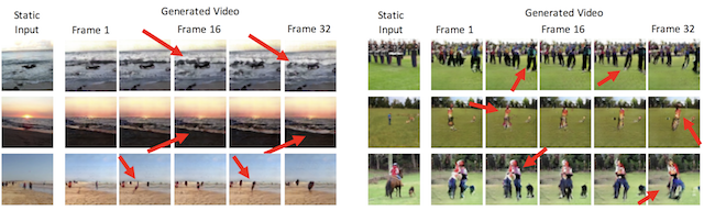 Example-of-Video-Frames-Generated-with-a-GAN