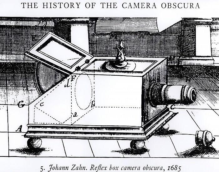 English_School_-_The_reflex_box_camera_obscura_by_Johann_Zahn_1685_from_The_History_of_the_Camera_-_(MeisterDrucke-415881)